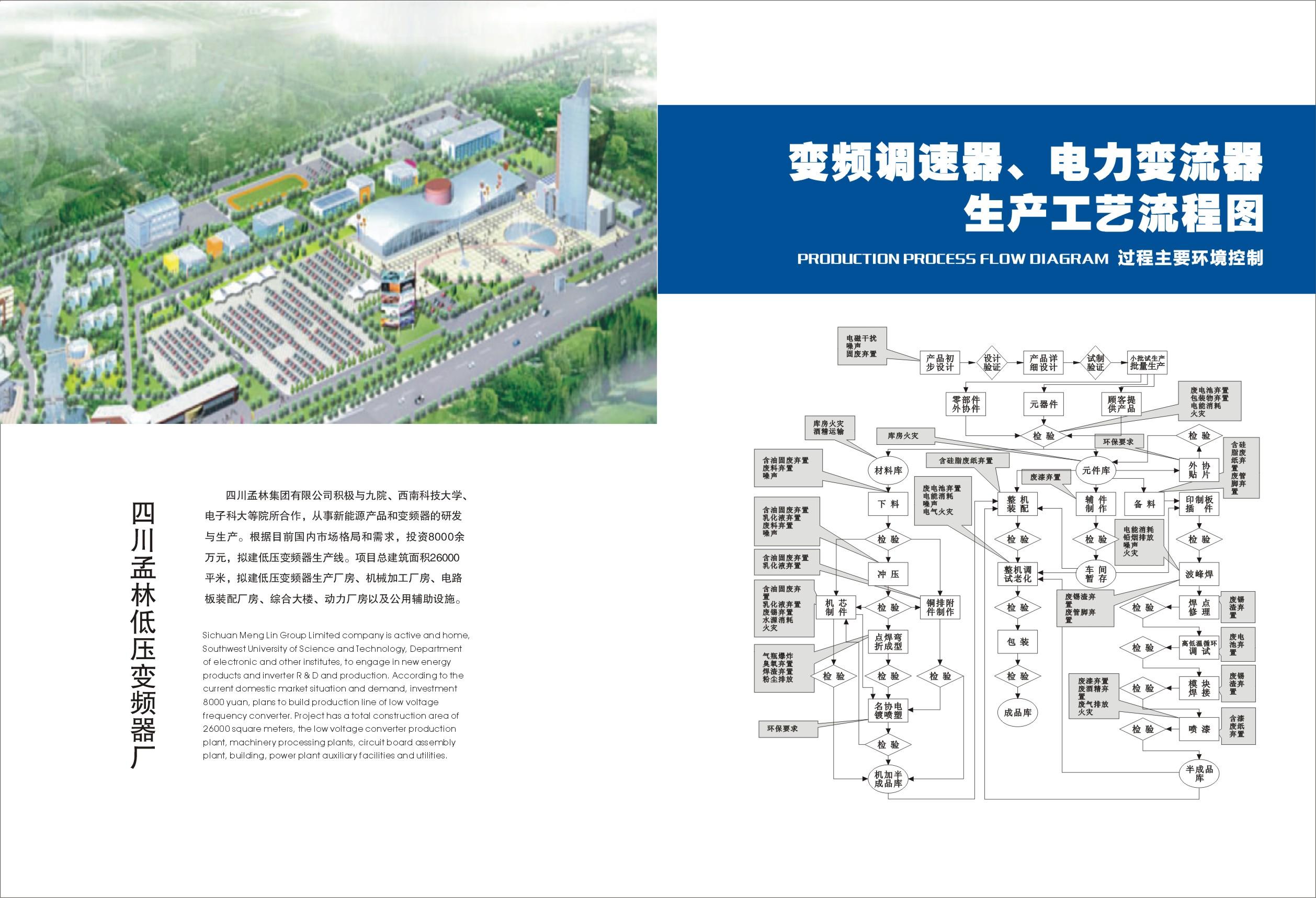 四川万博manbext手机版注册低压变频器厂